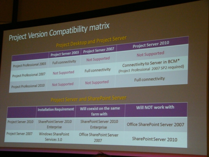 EPM 2010: Version Compatibility matrix