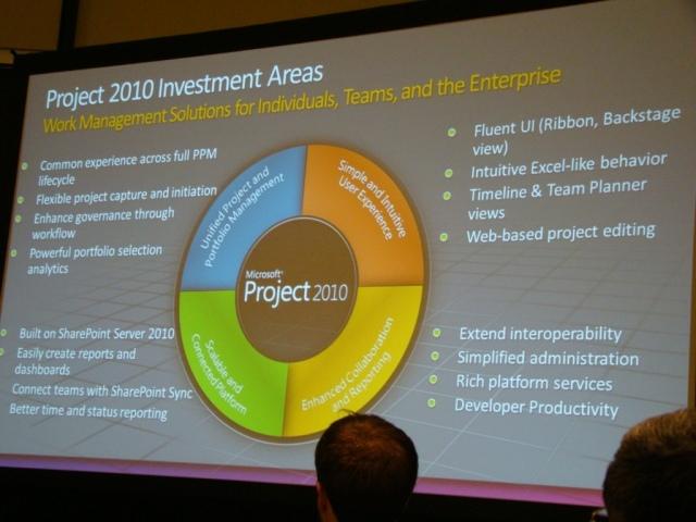 EPM 2010: Investment Areas